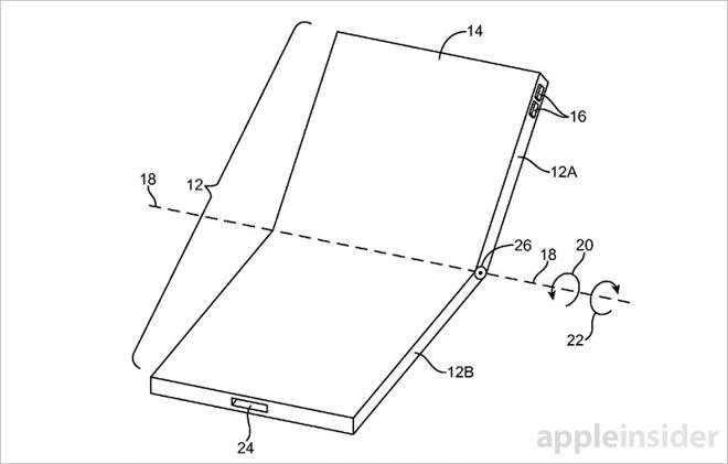 applescreenfolding